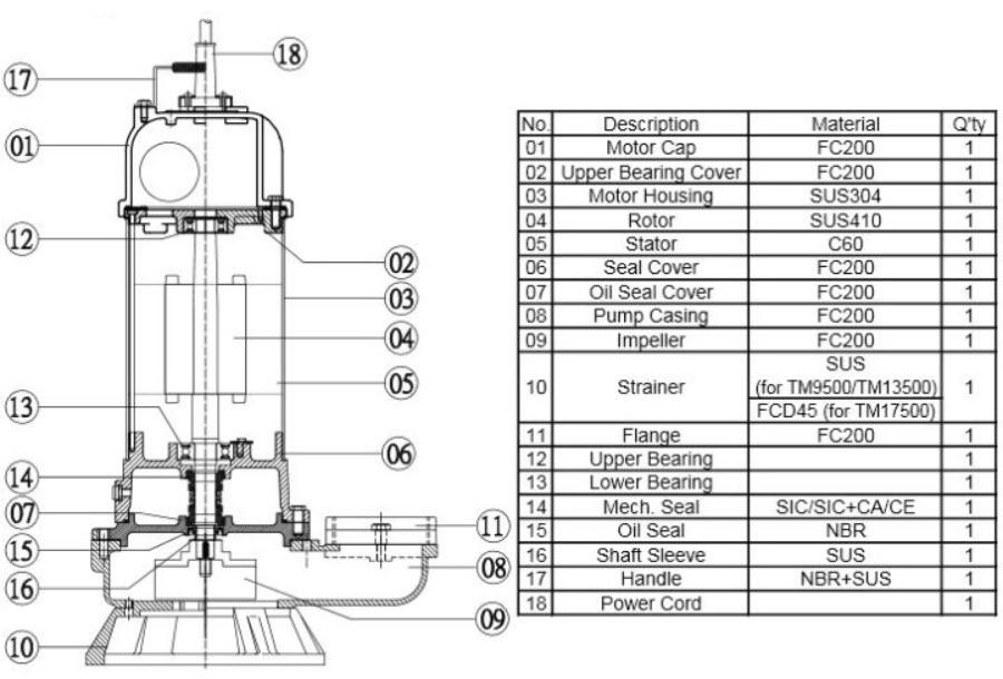 ep-high-flow-pumps-draws2