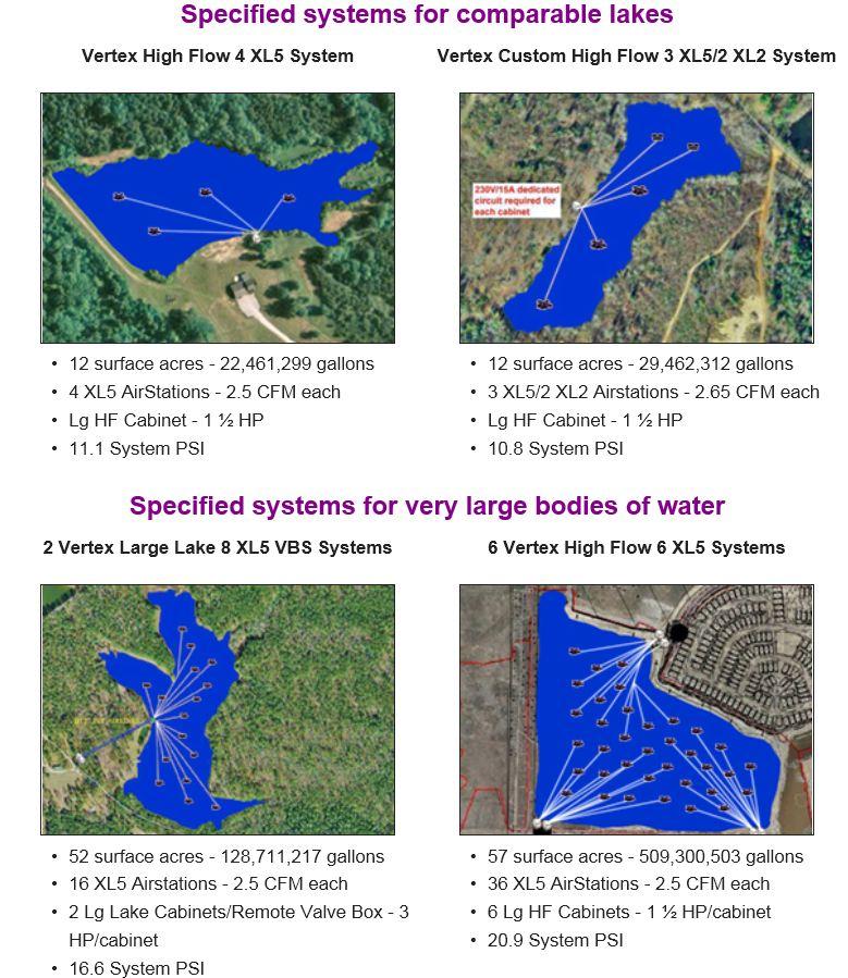 large-lake-aeration-installation-design-vertex-canada
