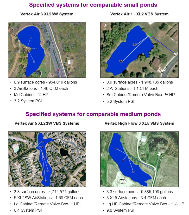 pond-aeration-instructions-plans-mapping-canada