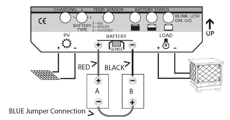 solar-battery-controllers