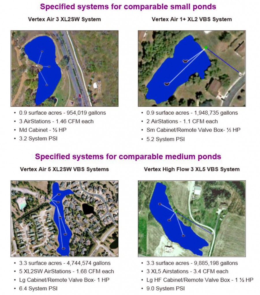 pond-aeration-instructions-plans-mapping-canadas